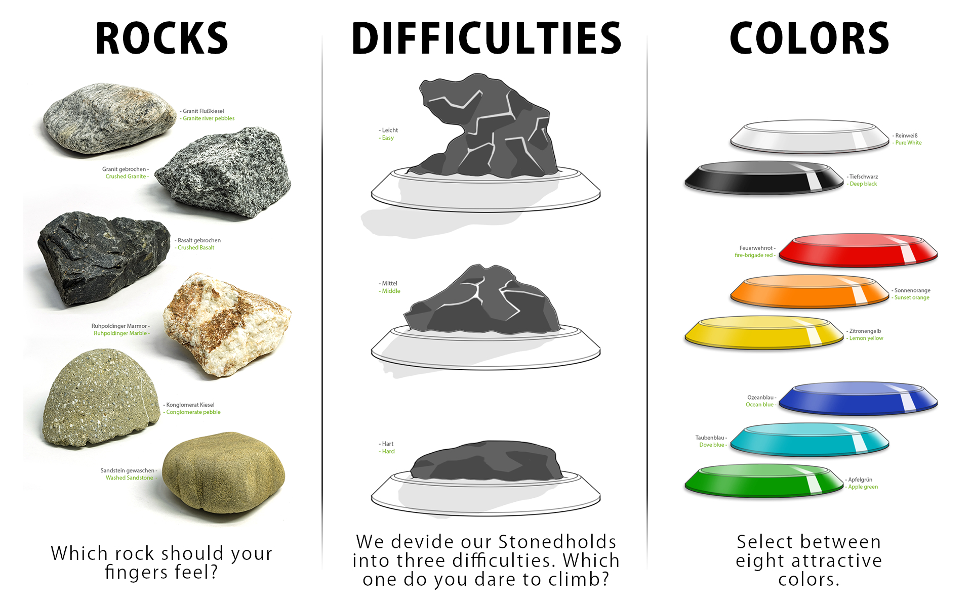 The configuration table for your personal Stoned Holds. Real rock climbing holds made out of natural stone. Climb our stone climbing holds on a professional level as well as on a beginner level.